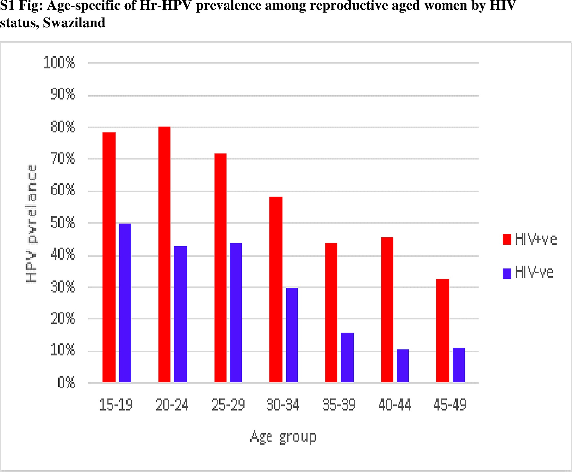 papillomavirus research impact factor