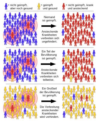 hpv impfung doccheck papiloma humano en hombres tratamiento casero