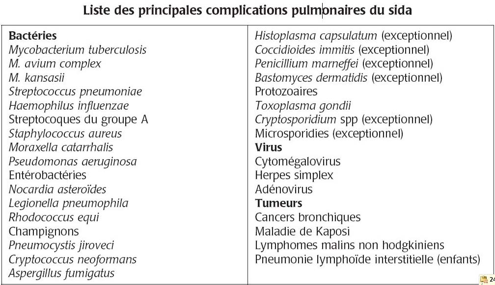 incubation papillomavirus chez lhomme intestinal cancer color