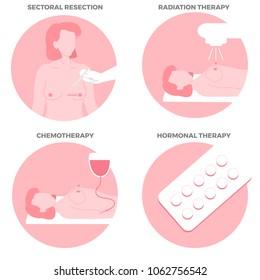 cancer terapia hormonal