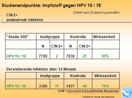 ho il papilloma virus e sono incinta hpv causing cancer statistics