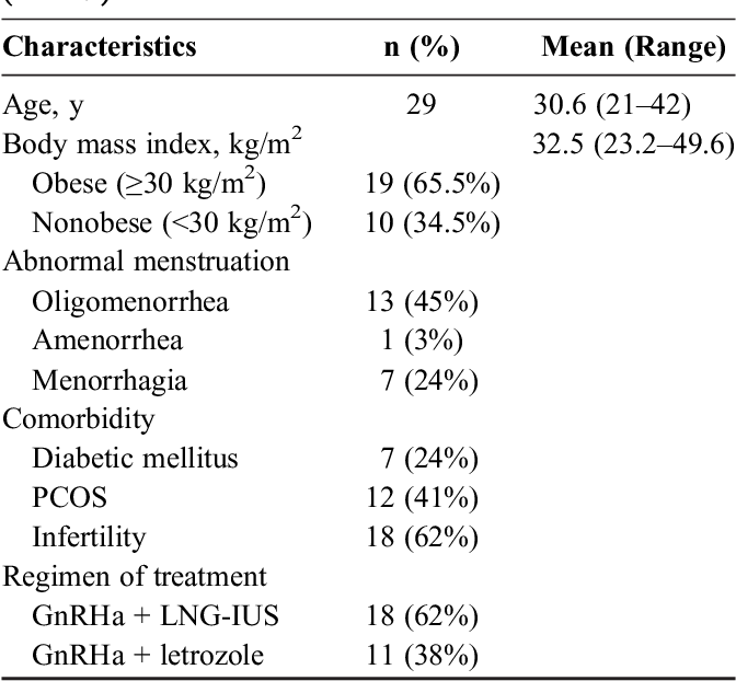 endometrial cancer letrozole vaccino papilloma virus adulti effetti indesiderati