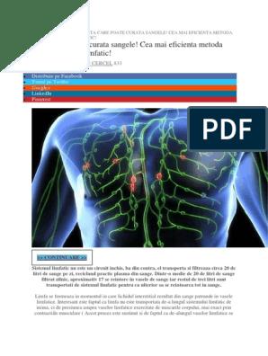 14 metode de activare a sistemului limfatic