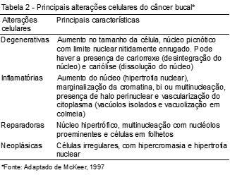 cancer bucal etiologia paraziti v blatu simptomi