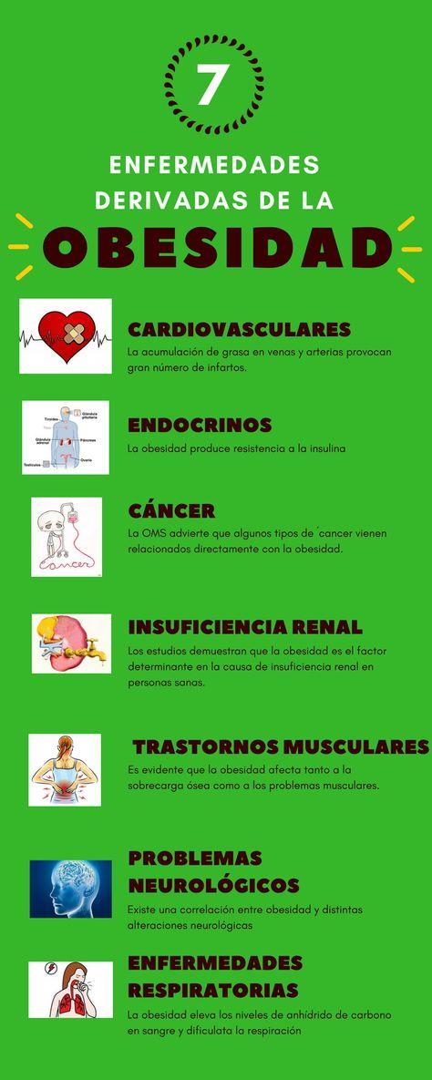 OMS: Zece sfaturi pentru prevenirea cancerului