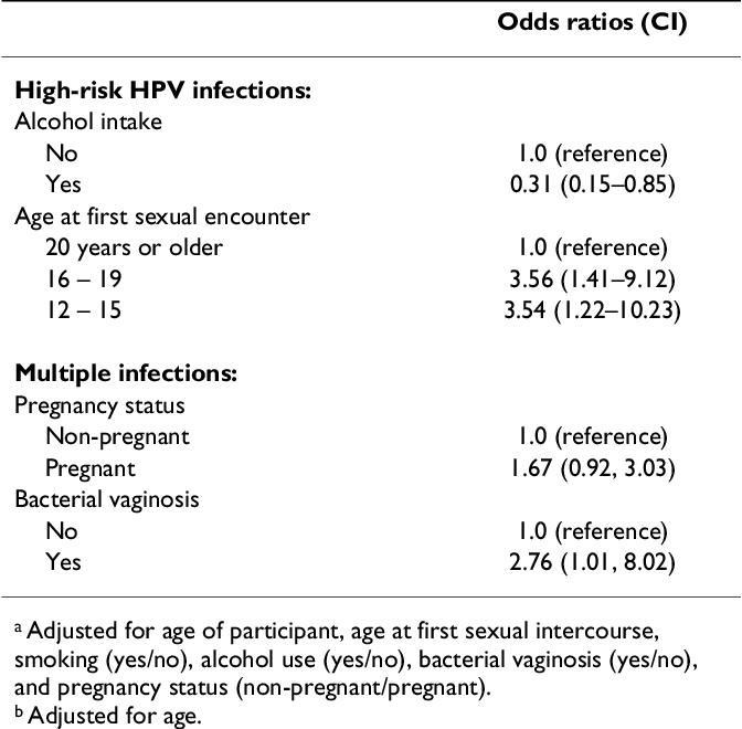 human papillomavirus infection pregnant papiloma tiene cura