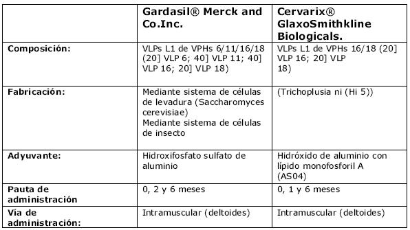 virusi hpv virus del papiloma que