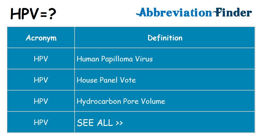 hpv virus meaning papillomavirus associated warts