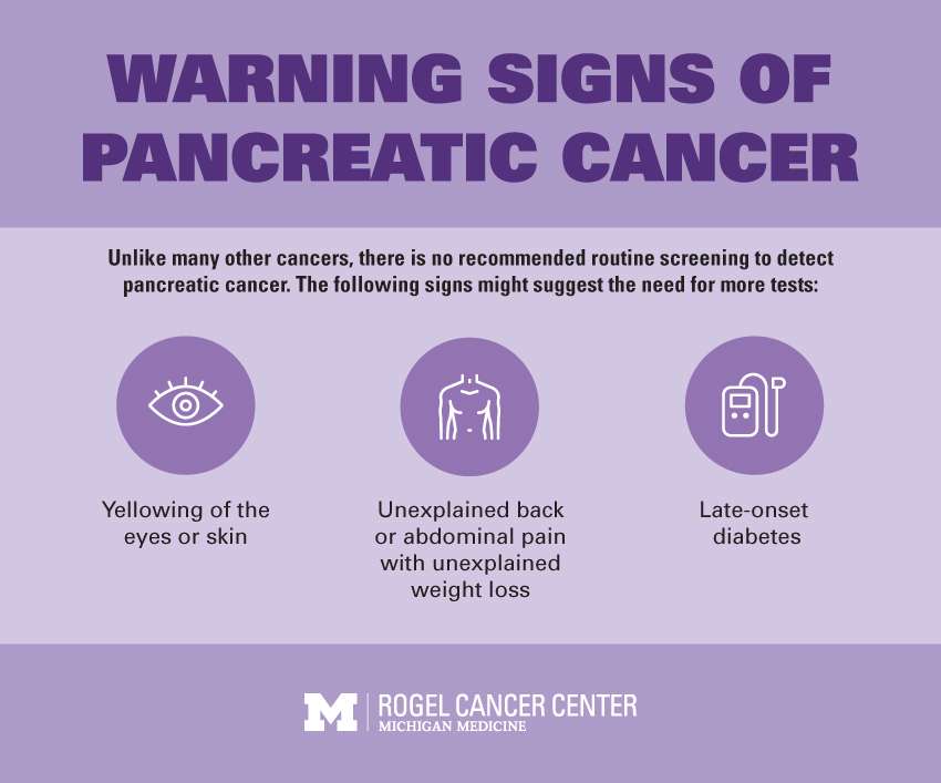 pancreatic cancer young adults