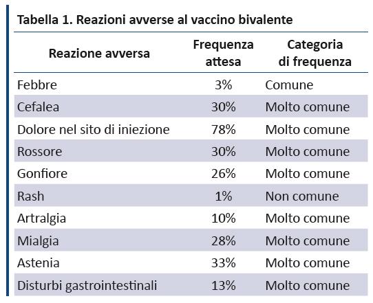 papilloma virus medio rischio papilloma 54